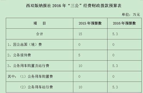QQ截图20161212102250